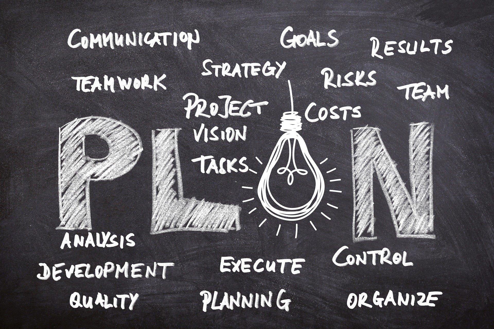 Die Failure Mode and Effects Analysis (FMEA) ist eine Methode zur systematischen Vermeidung von Fehlern oder Risiken bei der Produkt-, Dienstleistungs- und Prozessentwicklung oder deren Änderung.